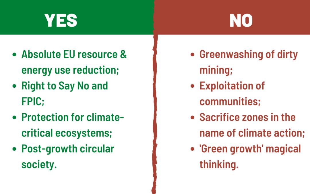180+ Communities, Organisations and Academics Reject Extractive-heavy EU Green Deal